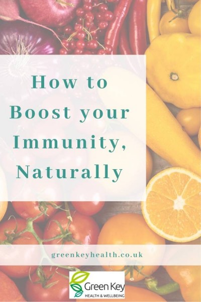 In today's culture, we've seemed to forgotten how to care for ourselves, and our immune health, naturally. It's never too late to start implementing new strategies each day to help you boost your immunity!